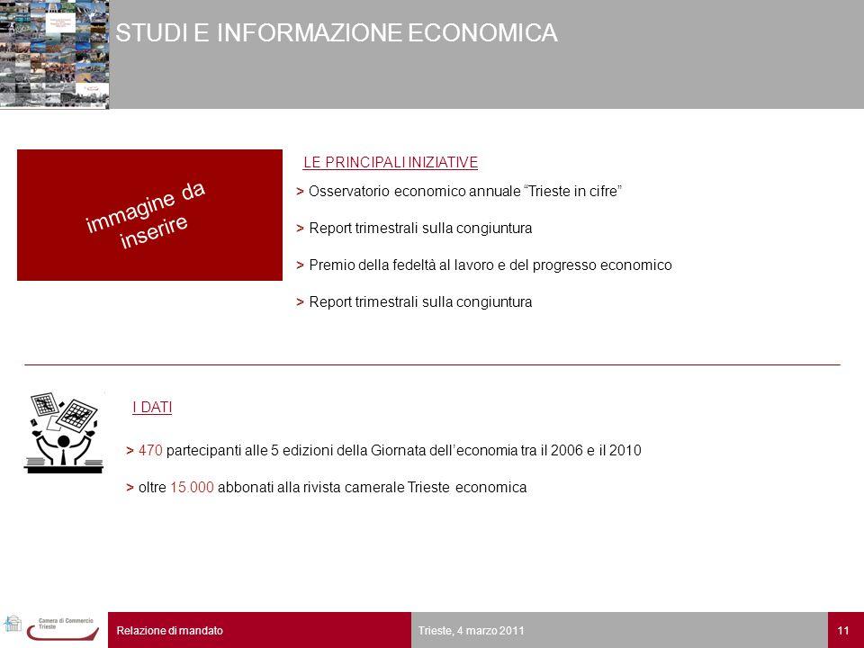 11Relazione di mandato Trieste, 4 marzo 2011 STUDI E INFORMAZIONE ECONOMICA > 470 partecipanti alle 5 edizioni della Giornata delleconomia tra il 2006