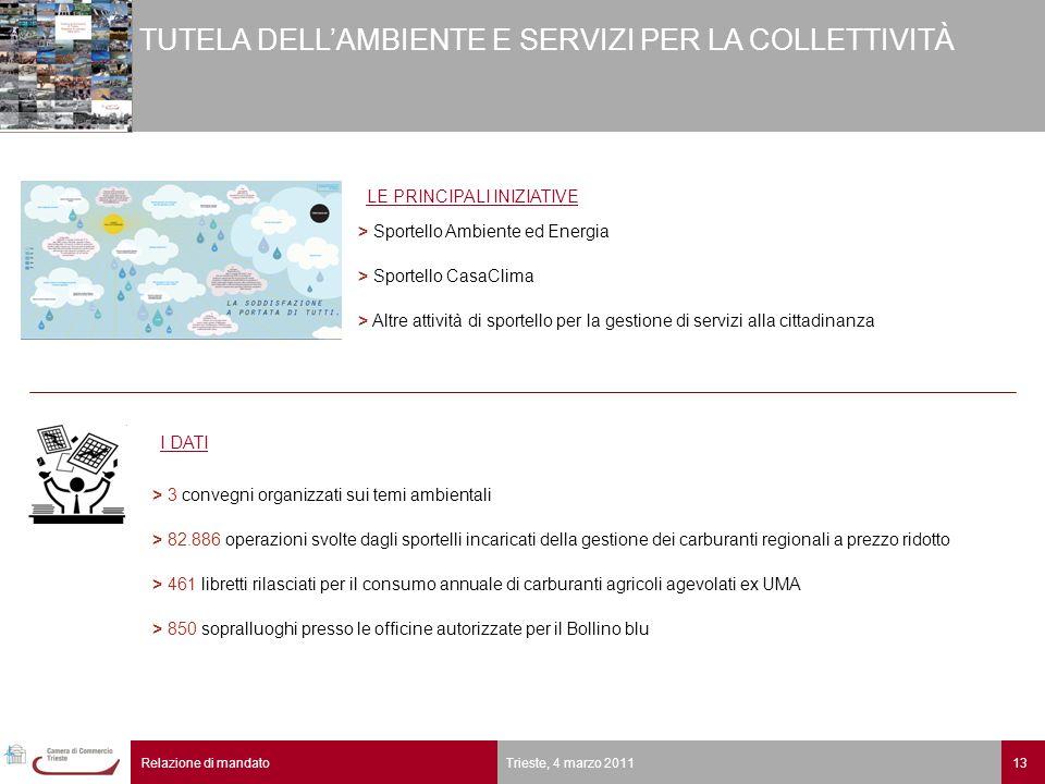 13Relazione di mandato Trieste, 4 marzo 2011 TUTELA DELLAMBIENTE E SERVIZI PER LA COLLETTIVITÀ > 3 convegni organizzati sui temi ambientali > 82.886 o
