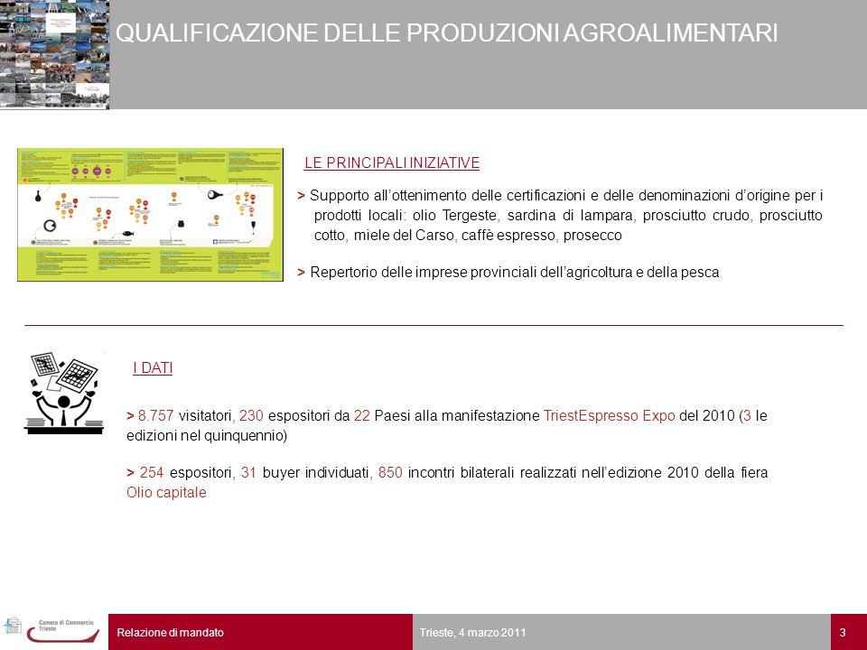 3Relazione di mandato Trieste, 4 marzo 2011 QUALIFICAZIONE DELLE PRODUZIONI AGROALIMENTARI > 8.757 visitatori, 230 espositori da 22 Paesi alla manifes
