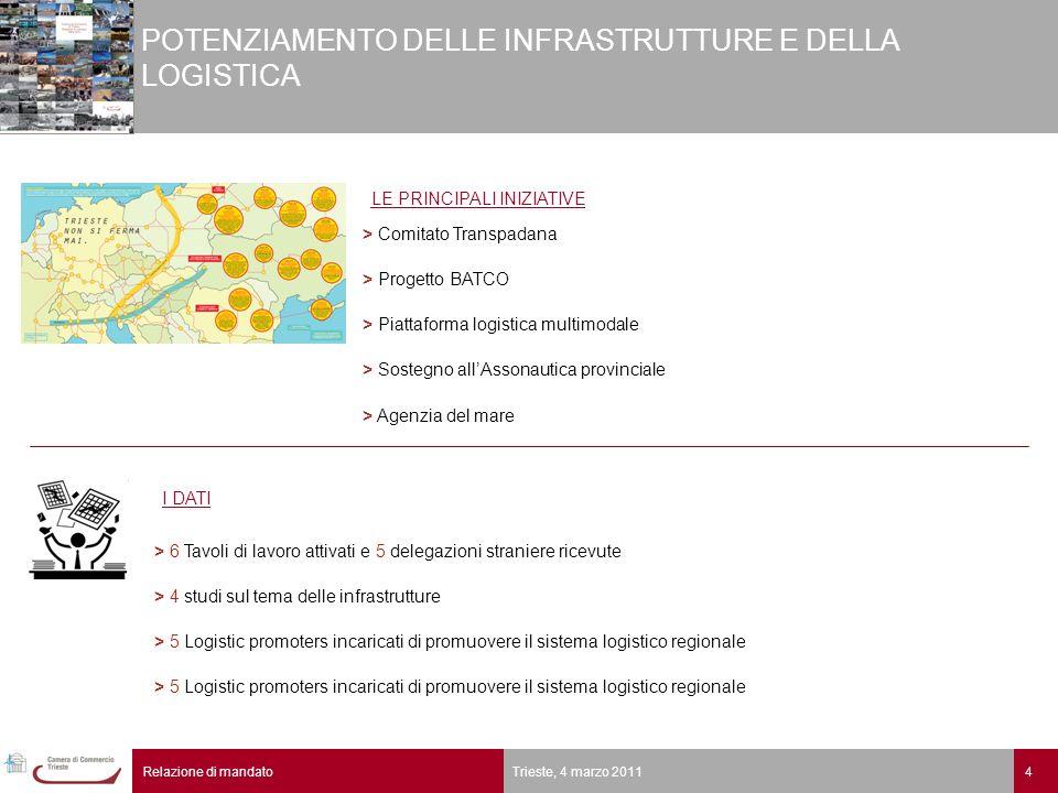 4Relazione di mandato Trieste, 4 marzo 2011 POTENZIAMENTO DELLE INFRASTRUTTURE E DELLA LOGISTICA > 6 Tavoli di lavoro attivati e 5 delegazioni stranie