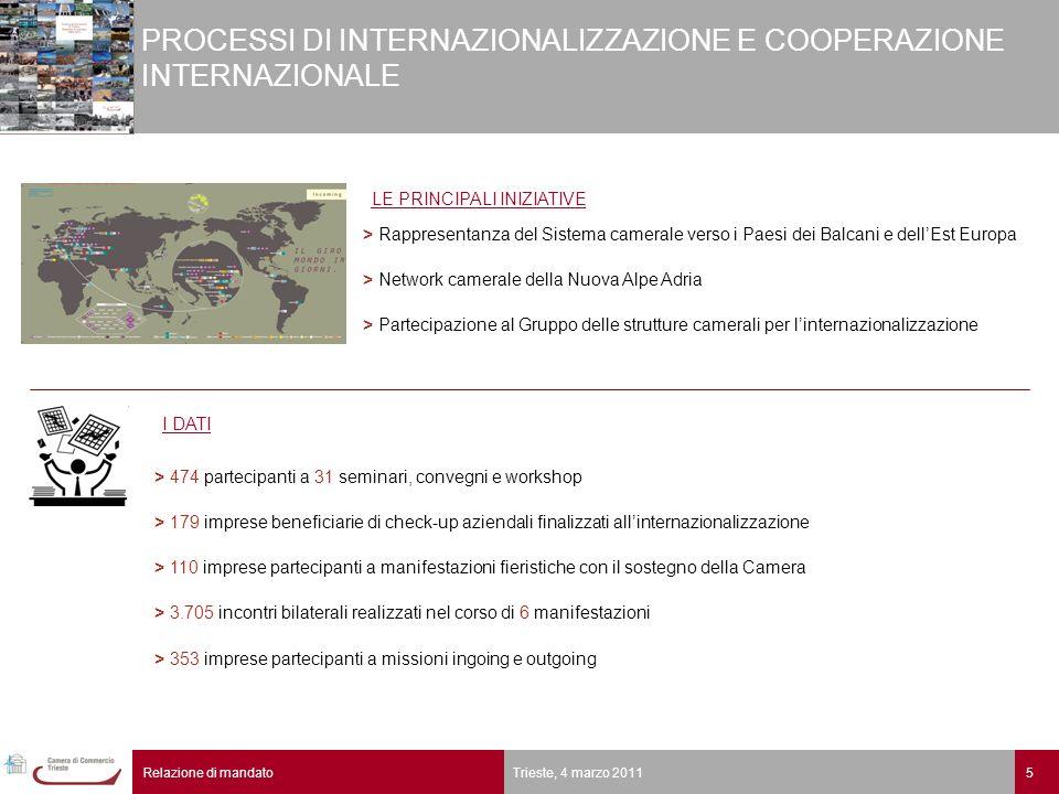 5Relazione di mandato Trieste, 4 marzo 2011 PROCESSI DI INTERNAZIONALIZZAZIONE E COOPERAZIONE INTERNAZIONALE > 474 partecipanti a 31 seminari, convegn
