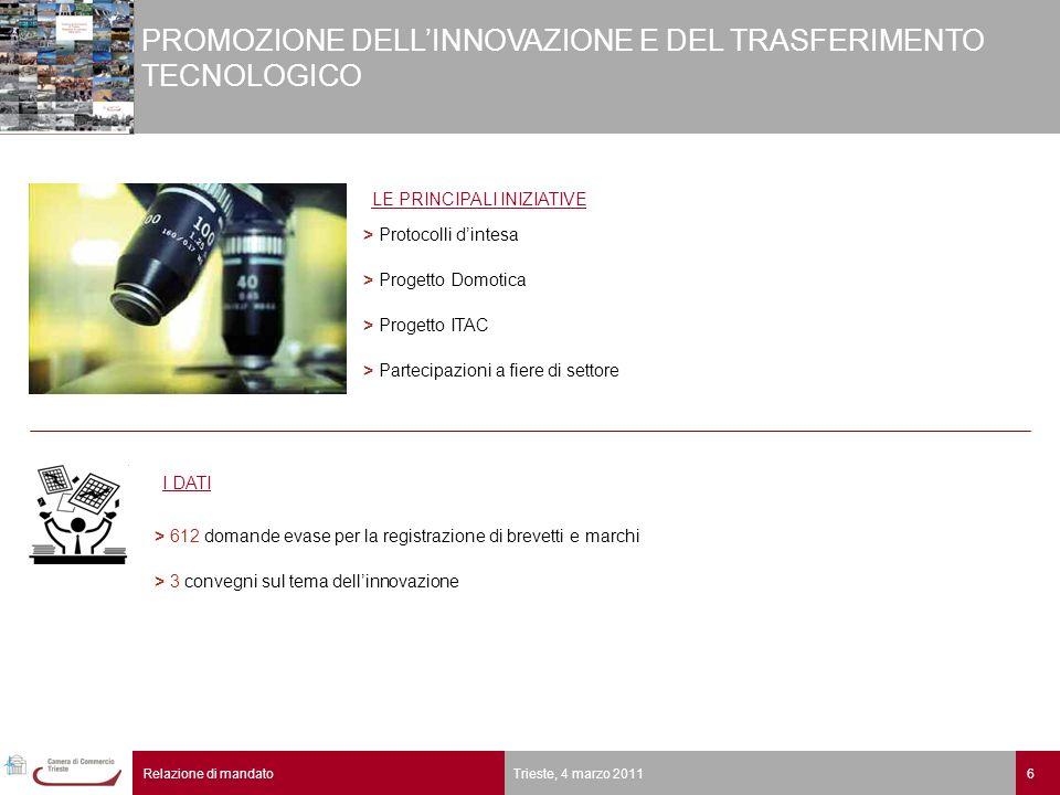 6Relazione di mandato Trieste, 4 marzo 2011 PROMOZIONE DELLINNOVAZIONE E DEL TRASFERIMENTO TECNOLOGICO > 612 domande evase per la registrazione di bre