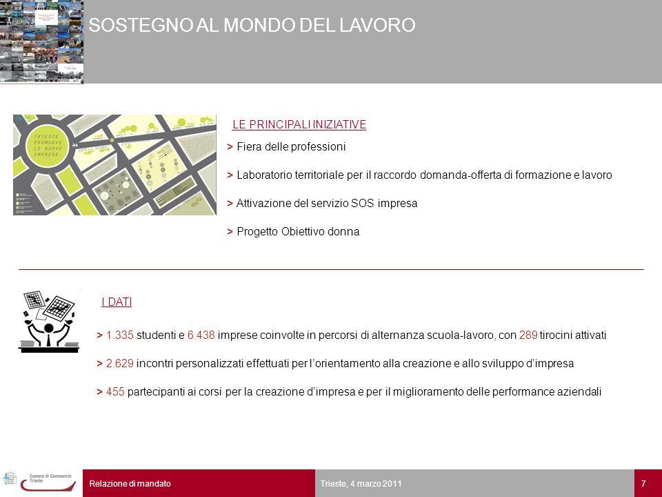 7Relazione di mandato Trieste, 4 marzo 2011 SOSTEGNO AL MONDO DEL LAVORO > 1.335 studenti e 6.438 imprese coinvolte in percorsi di alternanza scuola-l