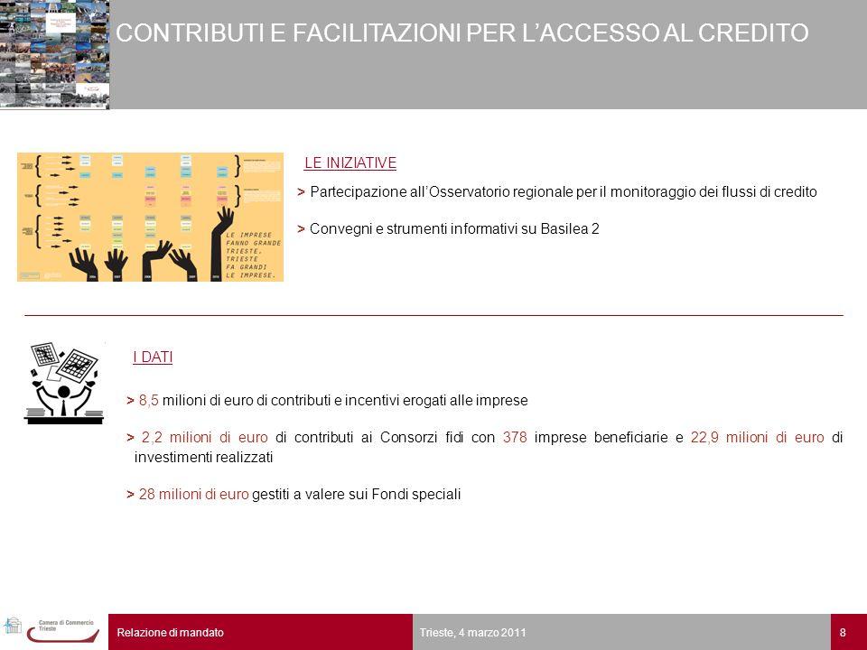 8Relazione di mandato Trieste, 4 marzo 2011 CONTRIBUTI E FACILITAZIONI PER LACCESSO AL CREDITO > 8,5 milioni di euro di contributi e incentivi erogati