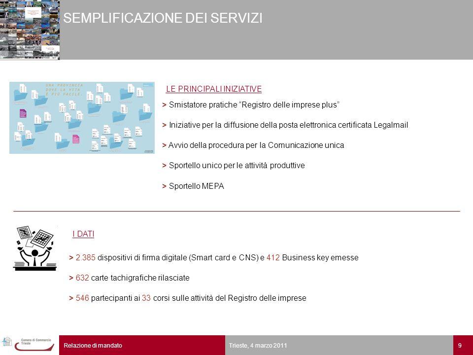 9Relazione di mandato Trieste, 4 marzo 2011 SEMPLIFICAZIONE DEI SERVIZI > 2.385 dispositivi di firma digitale (Smart card e CNS) e 412 Business key em