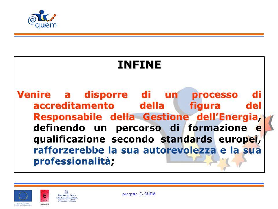 progetto E- QUEM INFINE Venire a disporre di un processo di accreditamento della figura del Responsabile della Gestione dellEnergia Venire a disporre di un processo di accreditamento della figura del Responsabile della Gestione dellEnergia, definendo un percorso di formazione e qualificazione secondo standards europei, rafforzerebbe la sua autorevolezza e la sua professionalità;