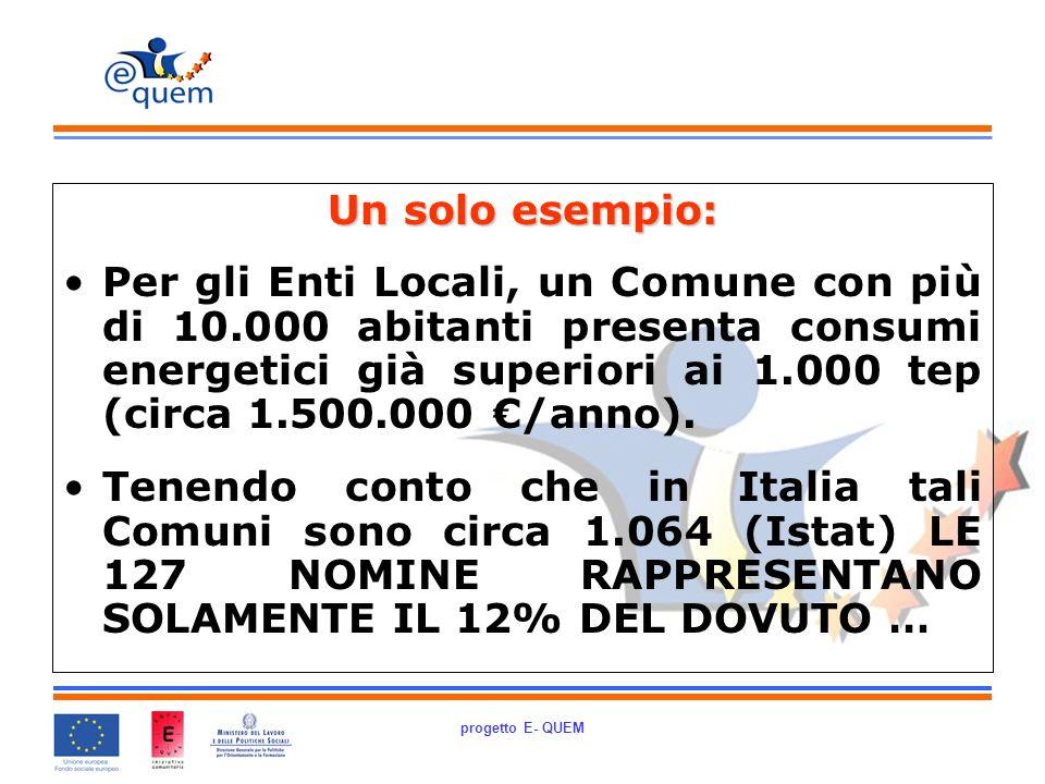 progetto E- QUEM Un solo esempio: Per gli Enti Locali, un Comune con più di 10.000 abitanti presenta consumi energetici già superiori ai 1.000 tep (circa 1.500.000 /anno).