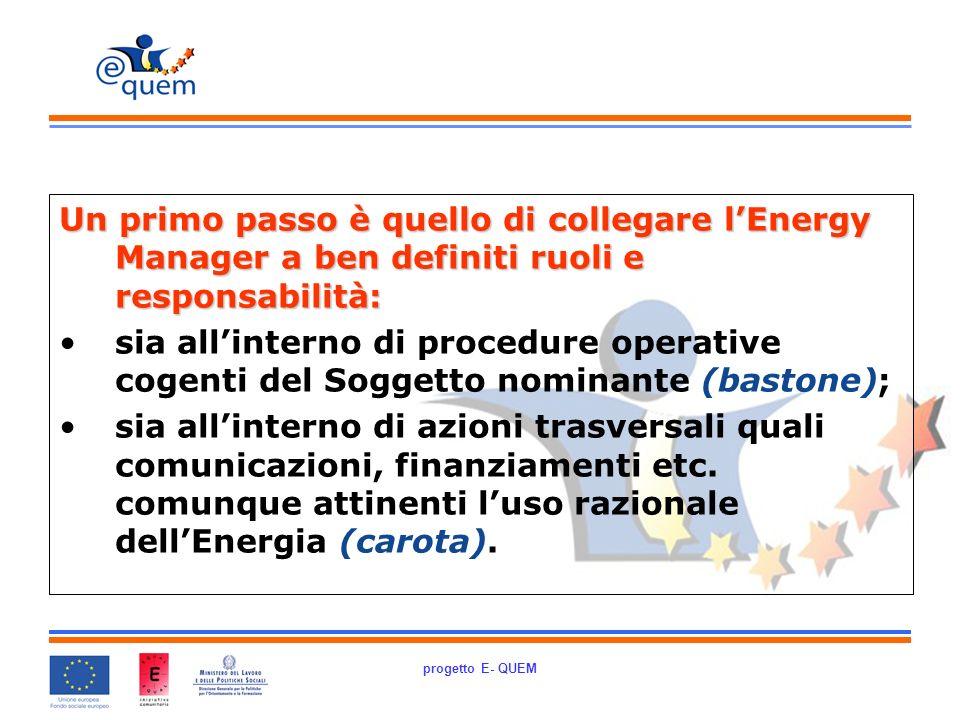 progetto E- QUEM Un primo passo è quello di collegare lEnergy Manager a ben definiti ruoli e responsabilità: sia allinterno di procedure operative cogenti del Soggetto nominante (bastone); sia allinterno di azioni trasversali quali comunicazioni, finanziamenti etc.