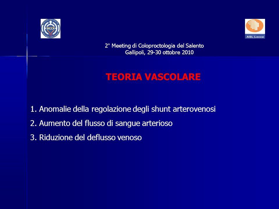TEORIA VASCOLARE 1. Anomalie della regolazione degli shunt arterovenosi 2. Aumento del flusso di sangue arterioso 3. Riduzione del deflusso venoso 2°