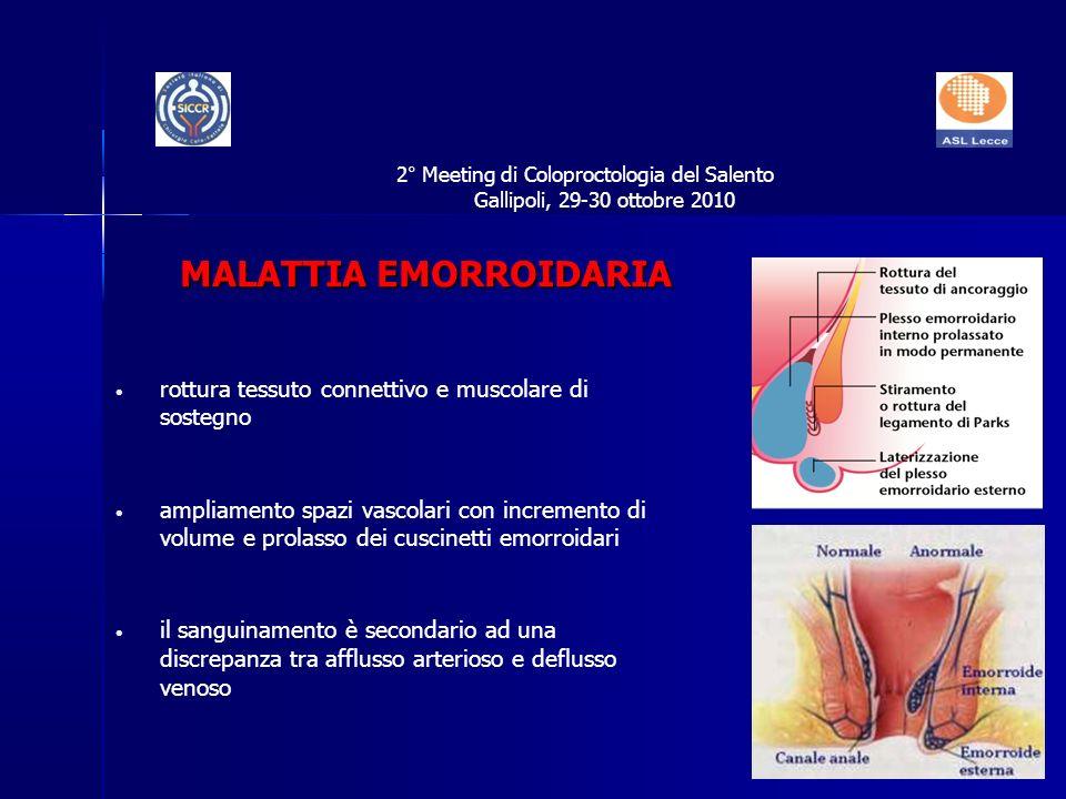 rottura tessuto connettivo e muscolare di sostegno ampliamento spazi vascolari con incremento di volume e prolasso dei cuscinetti emorroidari il sangu