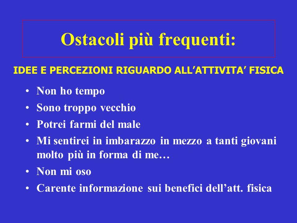 Benefici di una Regolare Attività Fisica Prevenzione di malattie: Coronariche Ictus Ipertensione arteriosa Tumori del Colon Tumore della mammella Osteoporosi Obesità Diabete mellito Tipo2