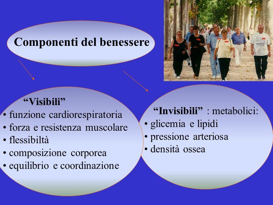 Agilità ed elasticità Lampiezza dellescursione articolare è ridotta dallinvecchiamento delle articolazioni, dei muscoli e del tessuto connettivo.