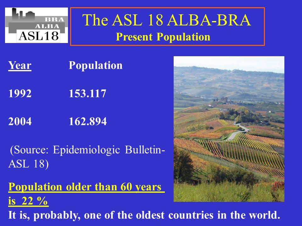 Obiettivi per la popolazione anziana Una sfida per lindividuo, le famiglie e la comunità Mantenere : salute mobilità indipendenza In altre parole...