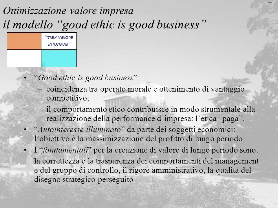 m&m Ottimizzazione valore impresa il modello good ethic is good business Good ethic is good business: –coincidenza tra operato morale e ottenimento di