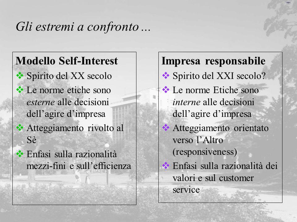 m&m Modello Self-Interest Spirito del XX secolo Le norme etiche sono esterne alle decisioni dellagire dimpresa Atteggiamento rivolto al Sè mezzi-fini