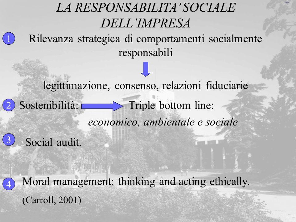 m&m LA RESPONSABILITA SOCIALE DELLIMPRESA Sostenibilità: Triple bottom line: economico, ambientale e sociale Rilevanza strategica di comportamenti soc