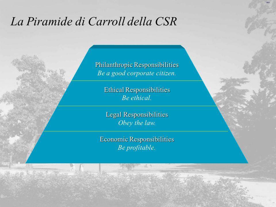 m&m La Piramide di Carroll della CSR Philanthropic Responsibilities Philanthropic Responsibilities Be a good corporate citizen. Ethical Responsibiliti