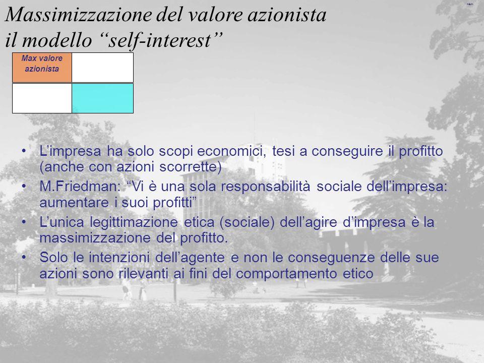 m&m Massimizzazione del valore azionista il modello self-interest Limpresa ha solo scopi economici, tesi a conseguire il profitto (anche con azioni sc
