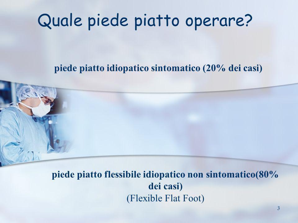 3 piede piatto idiopatico sintomatico (20% dei casi) piede piatto flessibile idiopatico non sintomatico(80% dei casi) (Flexible Flat Foot) Quale piede
