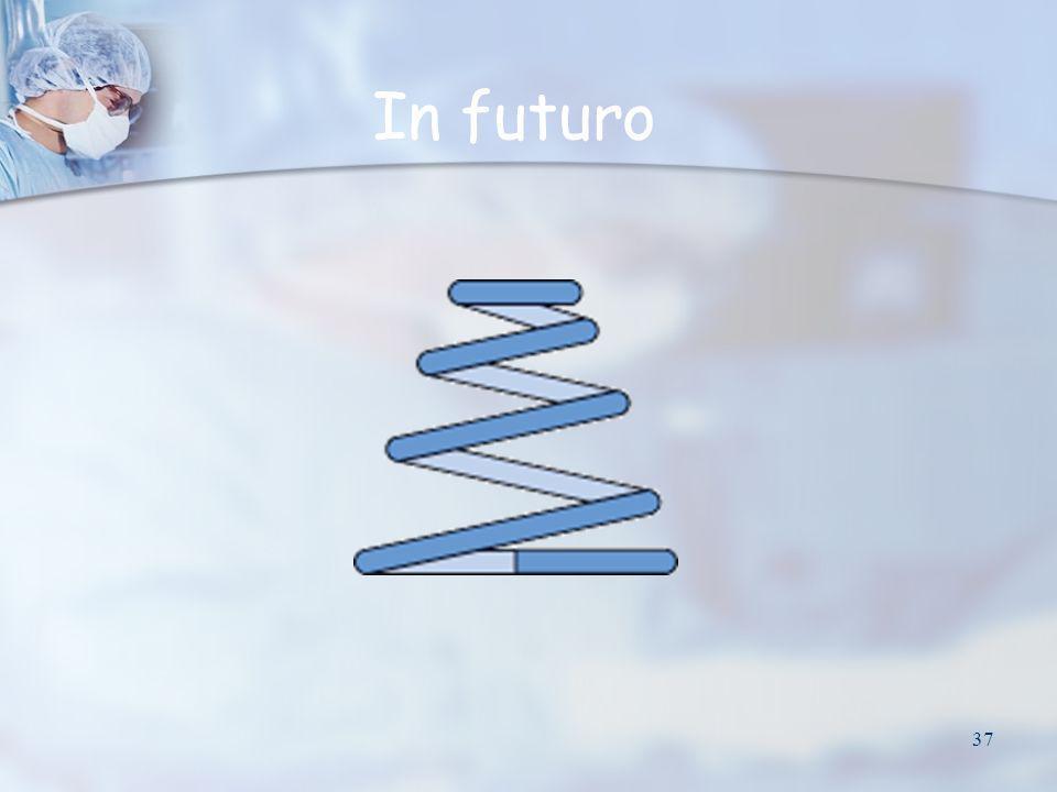 37 In futuro