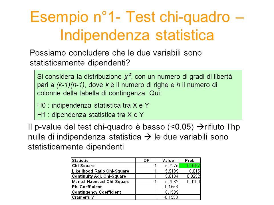 Il p-value del test chi-quadro è basso (<0.05) rifiuto lhp nulla di indipendenza statistica le due variabili sono statisticamente dipendenti Possiamo