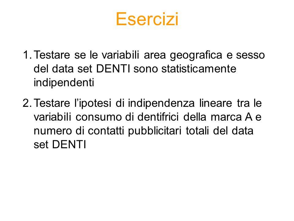 Esercizi 1.Testare se le variabili area geografica e sesso del data set DENTI sono statisticamente indipendenti 2.Testare lipotesi di indipendenza lin