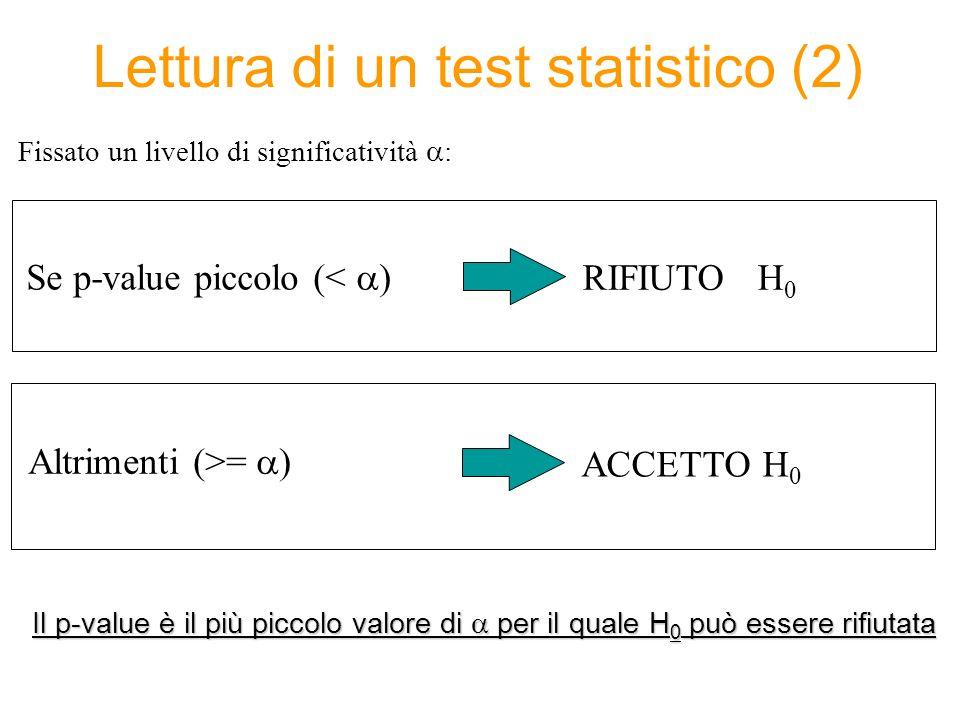 Le frequenze subordinate (di SESSO subordinata a COMPUTER e viceversa) sono diverse denota influenza di ognuna delle due variabili sulla distribuzione dellaltra (=dipendenza statistica) Esempio n°1- Test chi-quadro – Indipendenza statistica