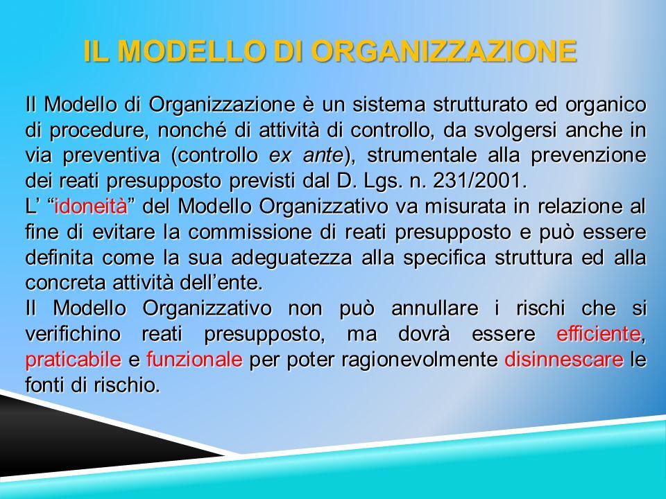 IL MODELLO DI ORGANIZZAZIONE Il Modello di Organizzazione è un sistema strutturato ed organico di procedure, nonché di attività di controllo, da svolg