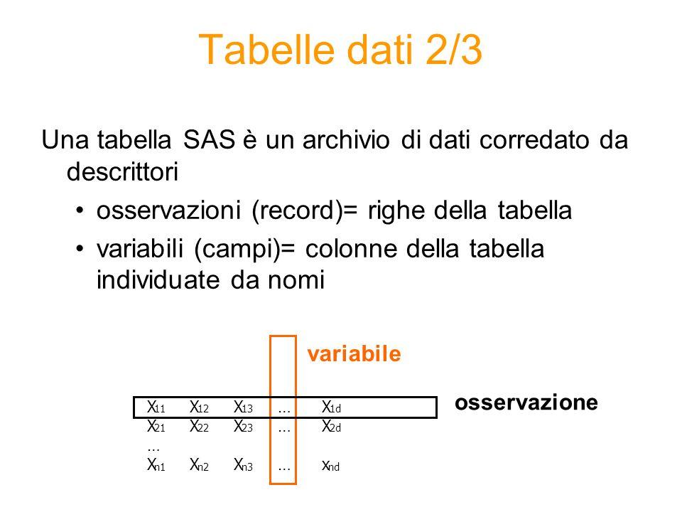 Tabelle dati 2/3 Una tabella SAS è un archivio di dati corredato da descrittori osservazioni (record)= righe della tabella variabili (campi)= colonne della tabella individuate da nomi X 11 X 12 X 13 … X 1d X 21 X 22 X 23 … X 2d … X n1 X n2 X n3 … x nd variabile osservazione