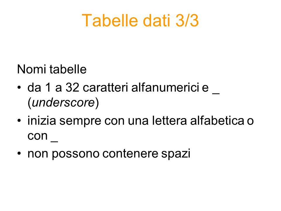 Tabelle dati 3/3 Nomi tabelle da 1 a 32 caratteri alfanumerici e _ (underscore) inizia sempre con una lettera alfabetica o con _ non possono contenere spazi