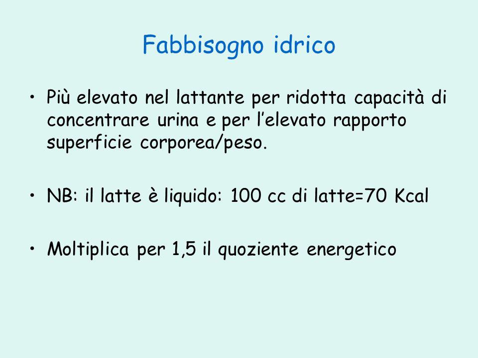 Fabbisogno idrico Più elevato nel lattante per ridotta capacità di concentrare urina e per lelevato rapporto superficie corporea/peso. NB: il latte è