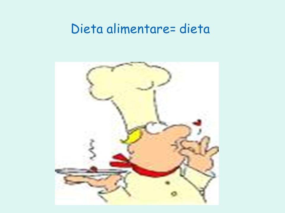 Dieta alimentare= dieta