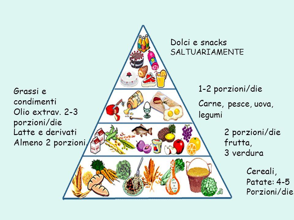 Cereali, Patate: 4-5 Porzioni/die 2 porzioni/die frutta, 3 verdura 1-2 porzioni/die Carne, pesce, uova, legumi Latte e derivati Almeno 2 porzioni. Gra