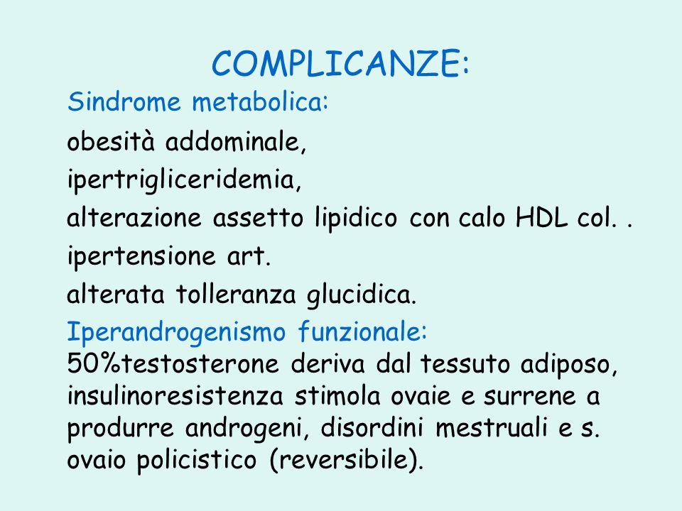COMPLICANZE: Sindrome metabolica: obesità addominale, ipertrigliceridemia, alterazione assetto lipidico con calo HDL col.. ipertensione art. alterata