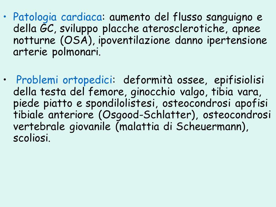 Patologia cardiaca: aumento del flusso sanguigno e della GC, sviluppo placche aterosclerotiche, apnee notturne (OSA), ipoventilazione danno ipertensio
