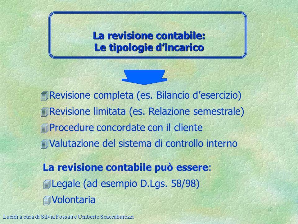Lucidi a cura di Silvia Fossati e Umberto Scaccabarozzi 10 La revisione contabile: Le tipologie dincarico 4Revisione completa (es. Bilancio desercizio