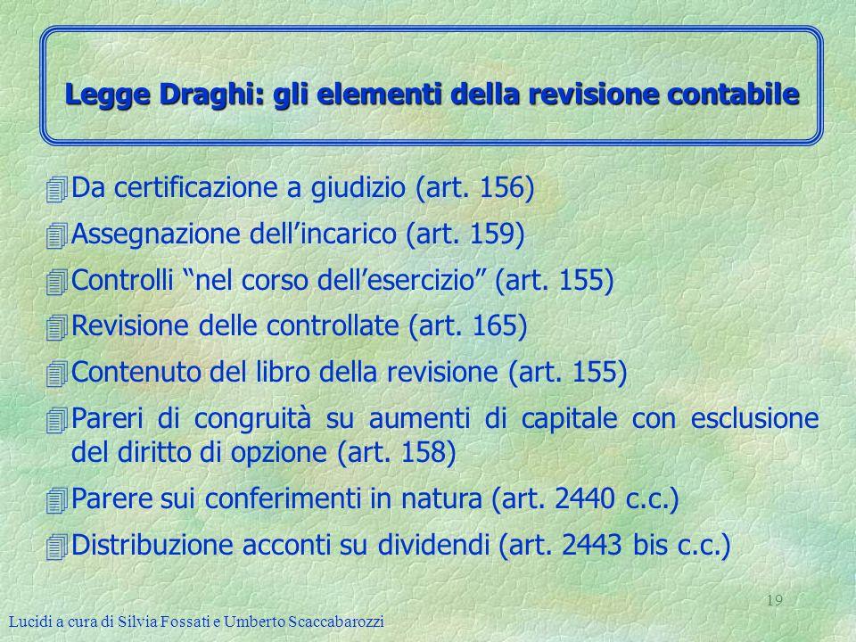 Lucidi a cura di Silvia Fossati e Umberto Scaccabarozzi 19 4Da certificazione a giudizio (art. 156) 4Assegnazione dellincarico (art. 159) 4Controlli n
