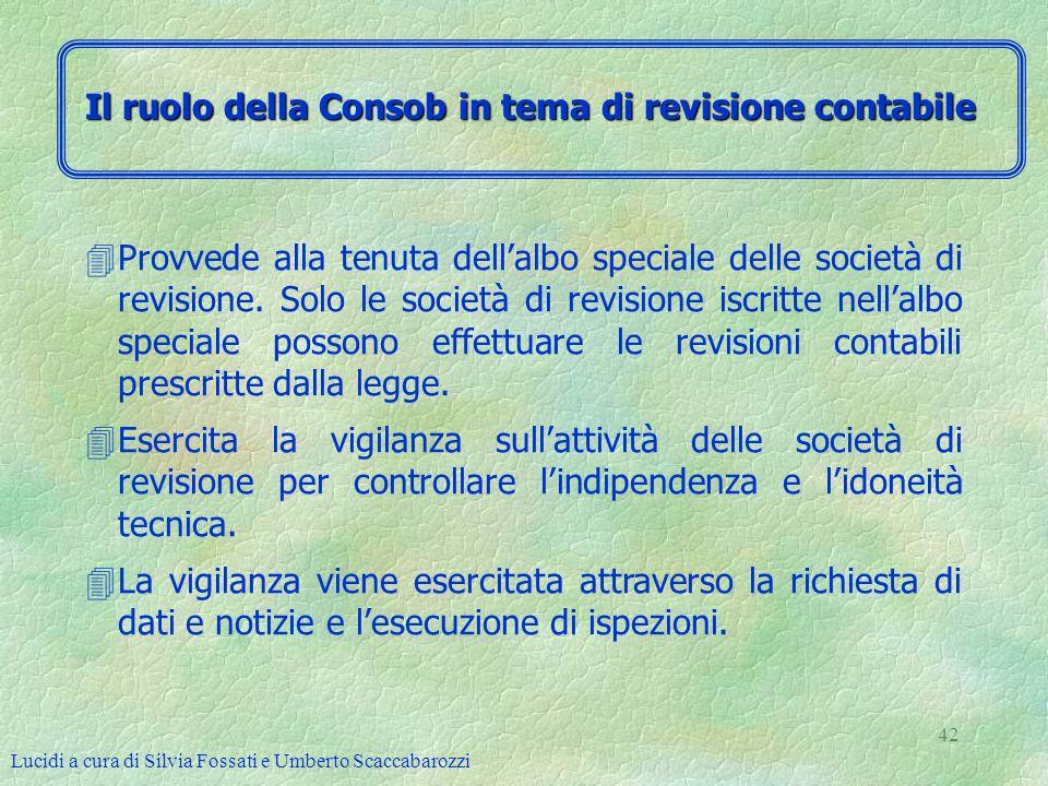 Lucidi a cura di Silvia Fossati e Umberto Scaccabarozzi 42 4Provvede alla tenuta dellalbo speciale delle società di revisione. Solo le società di revi
