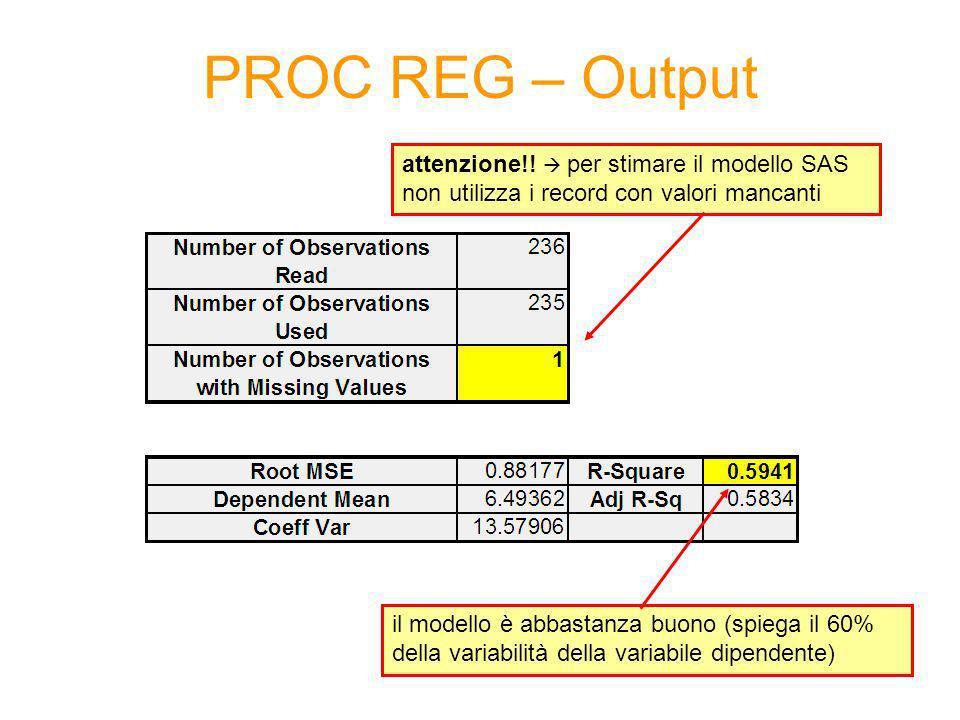PROC REG – Output attenzione!! per stimare il modello SAS non utilizza i record con valori mancanti il modello è abbastanza buono (spiega il 60% della