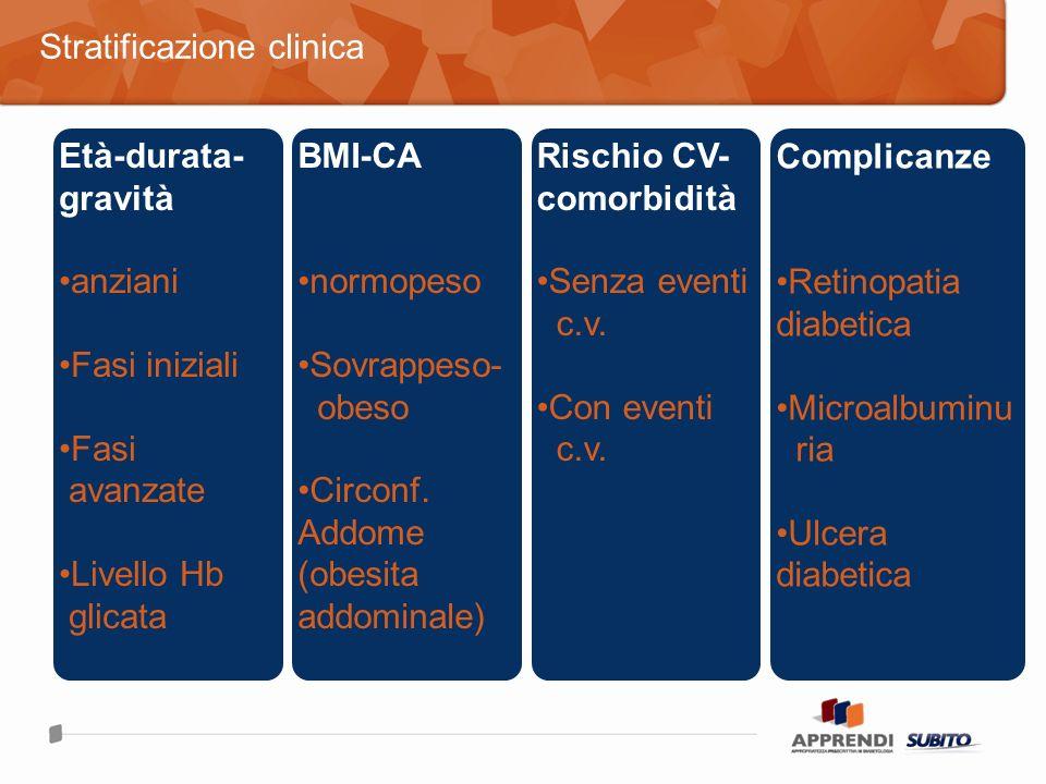 Stratificazione clinica Età-durata- gravità anziani Fasi iniziali Fasi avanzate Livello Hb glicata BMI-CA normopeso Sovrappeso- obeso Circonf.