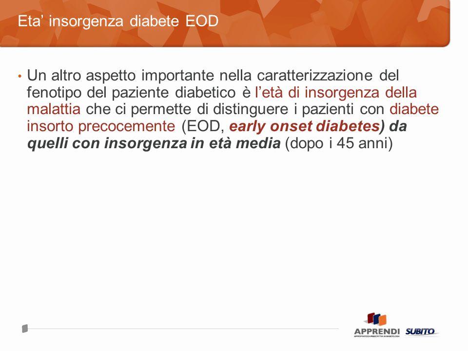 Un altro aspetto importante nella caratterizzazione del fenotipo del paziente diabetico è letà di insorgenza della malattia che ci permette di distinguere i pazienti con diabete insorto precocemente (EOD, early onset diabetes) da quelli con insorgenza in età media (dopo i 45 anni) Eta insorgenza diabete EOD