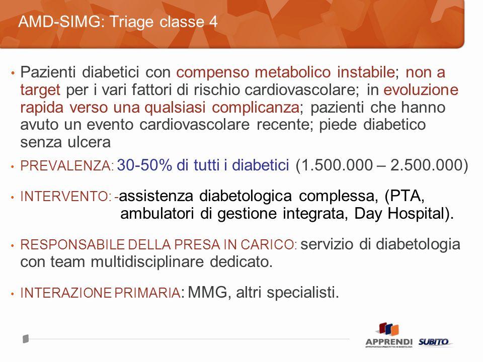 Pazienti diabetici con compenso metabolico instabile; non a target per i vari fattori di rischio cardiovascolare; in evoluzione rapida verso una qualsiasi complicanza; pazienti che hanno avuto un evento cardiovascolare recente; piede diabetico senza ulcera PREVALENZA: 30-50% di tutti i diabetici (1.500.000 – 2.500.000) INTERVENTO: - assistenza diabetologica complessa, (PTA, ambulatori di gestione integrata, Day Hospital).
