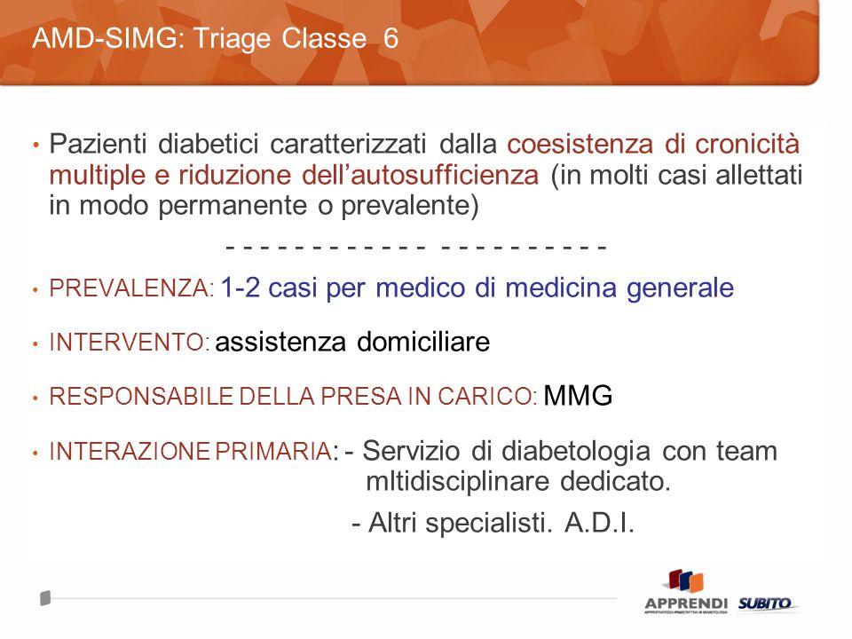 Pazienti diabetici caratterizzati dalla coesistenza di cronicità multiple e riduzione dellautosufficienza (in molti casi allettati in modo permanente o prevalente) - - - - - - - - - - - - - - - - - - - - - - PREVALENZA: 1-2 casi per medico di medicina generale INTERVENTO: assistenza domiciliare RESPONSABILE DELLA PRESA IN CARICO: MMG INTERAZIONE PRIMARIA : - Servizio di diabetologia con team mltidisciplinare dedicato.