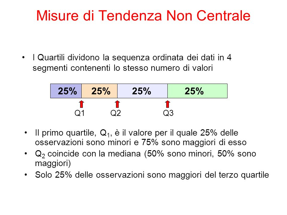 I Quartili dividono la sequenza ordinata dei dati in 4 segmenti contenenti lo stesso numero di valori 25% Il primo quartile, Q 1, è il valore per il quale 25% delle osservazioni sono minori e 75% sono maggiori di esso Q 2 coincide con la mediana (50% sono minori, 50% sono maggiori) Solo 25% delle osservazioni sono maggiori del terzo quartile Q1Q2Q3 Misure di Tendenza Non Centrale