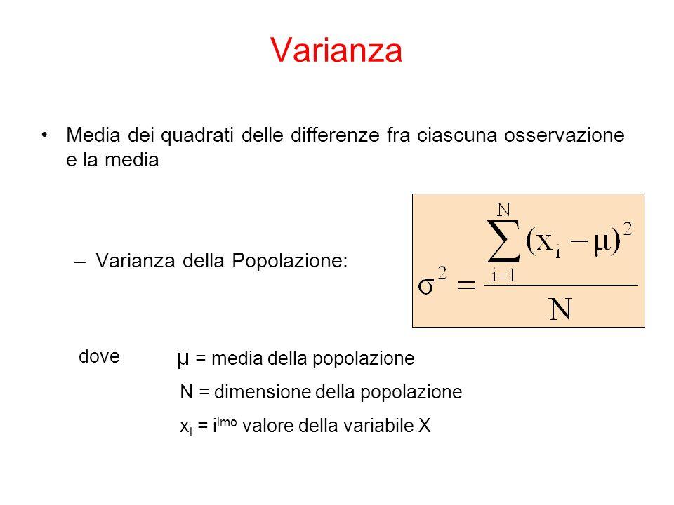 Media dei quadrati delle differenze fra ciascuna osservazione e la media –Varianza della Popolazione: Varianza dove = media della popolazione N = dimensione della popolazione x i = i imo valore della variabile X