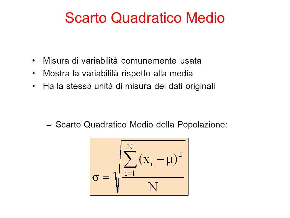 Scarto Quadratico Medio Misura di variabilità comunemente usata Mostra la variabilità rispetto alla media Ha la stessa unità di misura dei dati originali –Scarto Quadratico Medio della Popolazione: