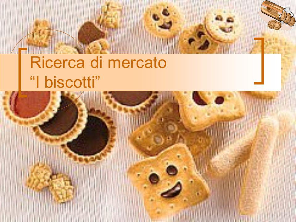 Ricerca di mercato I biscotti