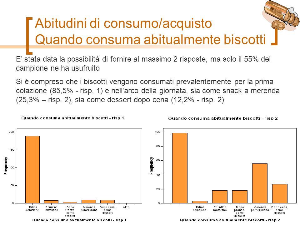 Abitudini di consumo/acquisto Quando consuma abitualmente biscotti E stata data la possibilità di fornire al massimo 2 risposte, ma solo il 55% del campione ne ha usufruito Si è compreso che i biscotti vengono consumati prevalentemente per la prima colazione (85,5% - risp.
