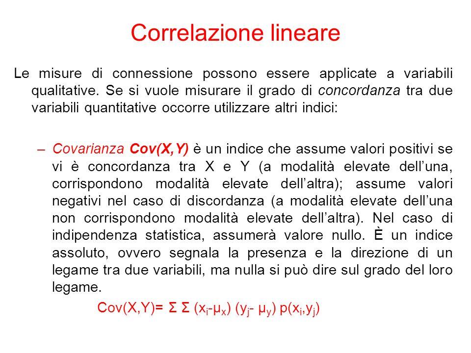 Covarianza tra due variabili: Cov(x,y) > 0 x e y tendono a muoversi nella stessa direzione Cov(x,y) < 0 x e y tendono a muoversi in direzioni opposte Cov(x,y) = 0 x e y no relazione lineare –Riguarda solo la forza della relazione, ma non implica un effetto causale Correlazione lineare