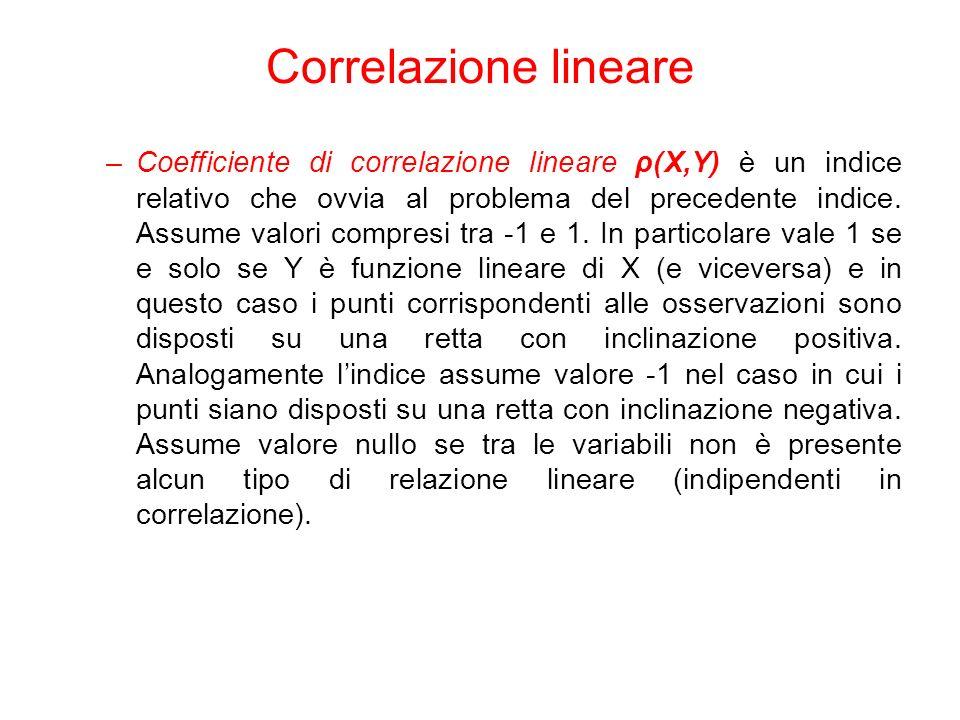 Coefficiente di correlazione lineare ρ(X,Y) : ρ = 0 => non cè relazione lineare tra X e Y ρ > 0 => relazione lineare positiva tra X e Y »quando X assume valori alti (bassi) allora anche Y probabilmente assume valori alti (bassi) »ρ = +1 => dipendenza lineare perfetta positiva ρ relazione lineare negativa tra X e Y »quando X assume valori alti (bassi) allora Y probabilmente assume valori bassi (alti) »ρ = -1 => dipendenza lineare perfetta negativa Correlazione lineare